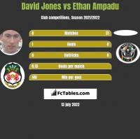 David Jones vs Ethan Ampadu h2h player stats