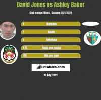 David Jones vs Ashley Baker h2h player stats