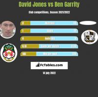 David Jones vs Ben Garrity h2h player stats