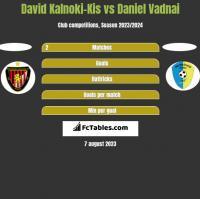 David Kalnoki-Kis vs Daniel Vadnai h2h player stats