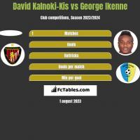 David Kalnoki-Kis vs George Ikenne h2h player stats