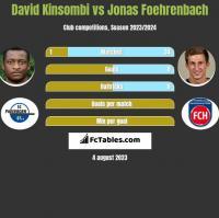 David Kinsombi vs Jonas Foehrenbach h2h player stats