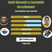 David Kinsombi vs Konstantin Kerschbaumer h2h player stats