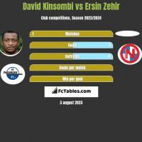 David Kinsombi vs Ersin Zehir h2h player stats