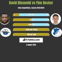 David Kinsombi vs Finn Becker h2h player stats