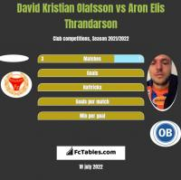 David Kristian Olafsson vs Aron Elis Thrandarson h2h player stats