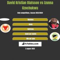 David Kristian Olafsson vs Izunna Uzochukwu h2h player stats