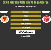 David Kristian Olafsson vs Tega George h2h player stats
