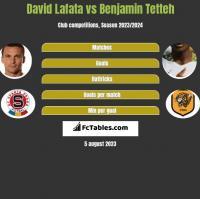 David Lafata vs Benjamin Tetteh h2h player stats