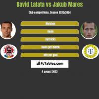David Lafata vs Jakub Mares h2h player stats