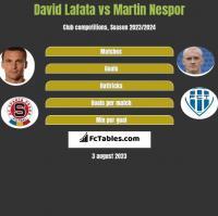 David Lafata vs Martin Nespor h2h player stats