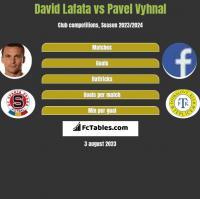 David Lafata vs Pavel Vyhnal h2h player stats