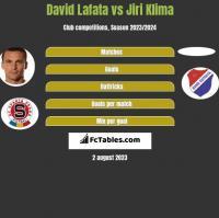 David Lafata vs Jiri Klima h2h player stats