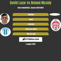 David Lazar vs Roland Niczuly h2h player stats