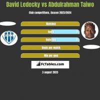 David Ledecky vs Abdulrahman Taiwo h2h player stats
