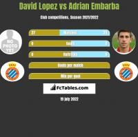 David Lopez vs Adrian Embarba h2h player stats