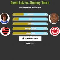 David Luiz vs Almamy Toure h2h player stats