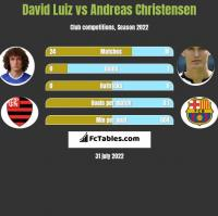 David Luiz vs Andreas Christensen h2h player stats