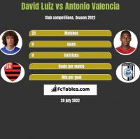 David Luiz vs Antonio Valencia h2h player stats
