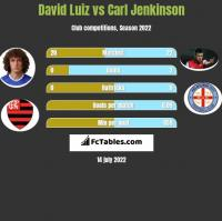 David Luiz vs Carl Jenkinson h2h player stats