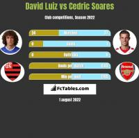 David Luiz vs Cedric Soares h2h player stats