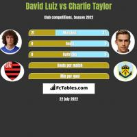 David Luiz vs Charlie Taylor h2h player stats