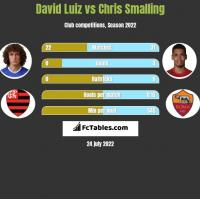 David Luiz vs Chris Smalling h2h player stats
