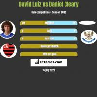 David Luiz vs Daniel Cleary h2h player stats