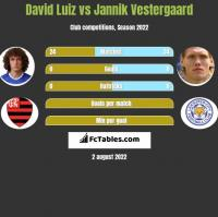 David Luiz vs Jannik Vestergaard h2h player stats