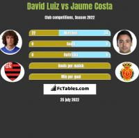 David Luiz vs Jaume Costa h2h player stats