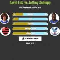 David Luiz vs Jeffrey Schlupp h2h player stats