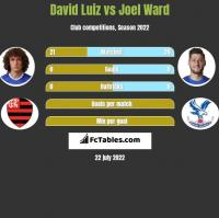 David Luiz vs Joel Ward h2h player stats