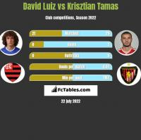 David Luiz vs Krisztian Tamas h2h player stats