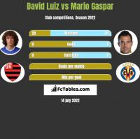 David Luiz vs Mario Gaspar h2h player stats