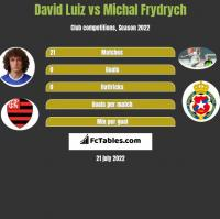 David Luiz vs Michal Frydrych h2h player stats