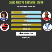 David Luiz vs Nathaniel Clyne h2h player stats