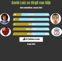David Luiz vs Virgil van Dijk h2h player stats