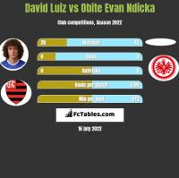 David Luiz vs Obite Evan Ndicka h2h player stats