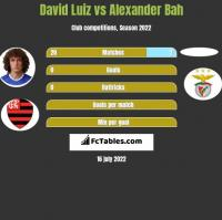 David Luiz vs Alexander Bah h2h player stats