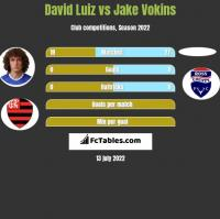 David Luiz vs Jake Vokins h2h player stats