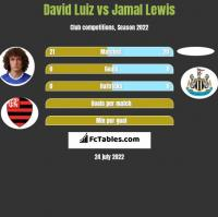David Luiz vs Jamal Lewis h2h player stats