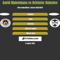 David Malembana vs Hristofor Hubchev h2h player stats