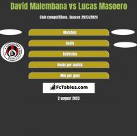 David Malembana vs Lucas Masoero h2h player stats