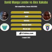 David Manga Lembe vs Alex Kakuba h2h player stats
