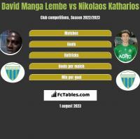 David Manga Lembe vs Nikolaos Katharios h2h player stats