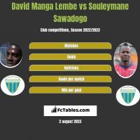 David Manga Lembe vs Souleymane Sawadogo h2h player stats