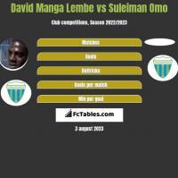 David Manga Lembe vs Suleiman Omo h2h player stats