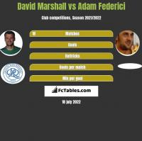 David Marshall vs Adam Federici h2h player stats