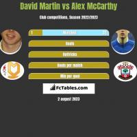 David Martin vs Alex McCarthy h2h player stats