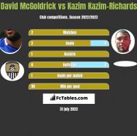 David McGoldrick vs Kazim Kazim-Richards h2h player stats